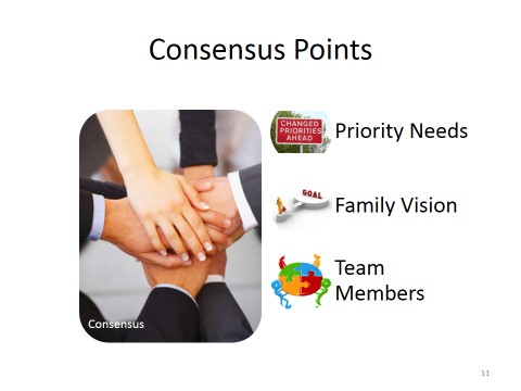 consensus points